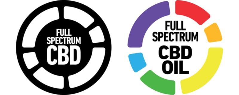 CBDとCBDオイルのロゴ